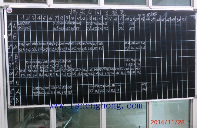 About Finished rate of aluminum profile extrusion production